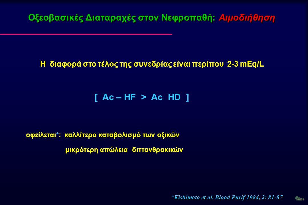 Οξεοβασικές Διαταραχές στον Νεφροπαθή: Αιμοδιήθηση *Kishimoto et al, Blood Purif 1984, 2: 81-87 Η διαφορά στο τέλος της συνεδρίας είναι περίπου 2-3 mE