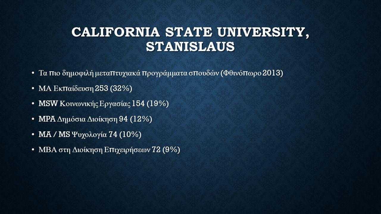 CALIFORNIA STATE UNIVERSITY, STANISLAUS Τα π ιο δημοφιλή μετα π τυχιακά π ρογράμματα σ π ουδών ( Φθινό π ωρο 2013)Τα π ιο δημοφιλή μετα π τυχιακά π ρογράμματα σ π ουδών ( Φθινό π ωρο 2013) ΜΑ Εκ π αίδευση 253 (32%)ΜΑ Εκ π αίδευση 253 (32%) MSW Κοινωνικής Εργασίας 154 (19%) MSW Κοινωνικής Εργασίας 154 (19%) MPA Δημόσια Διοίκηση 94 (12%) MPA Δημόσια Διοίκηση 94 (12%) MA / MS Ψυχολογία 74 (10%) MA / MS Ψυχολογία 74 (10%) ΜΒΑ στη Διοίκηση Ε π ιχειρήσεων 72 (9%)ΜΒΑ στη Διοίκηση Ε π ιχειρήσεων 72 (9%)