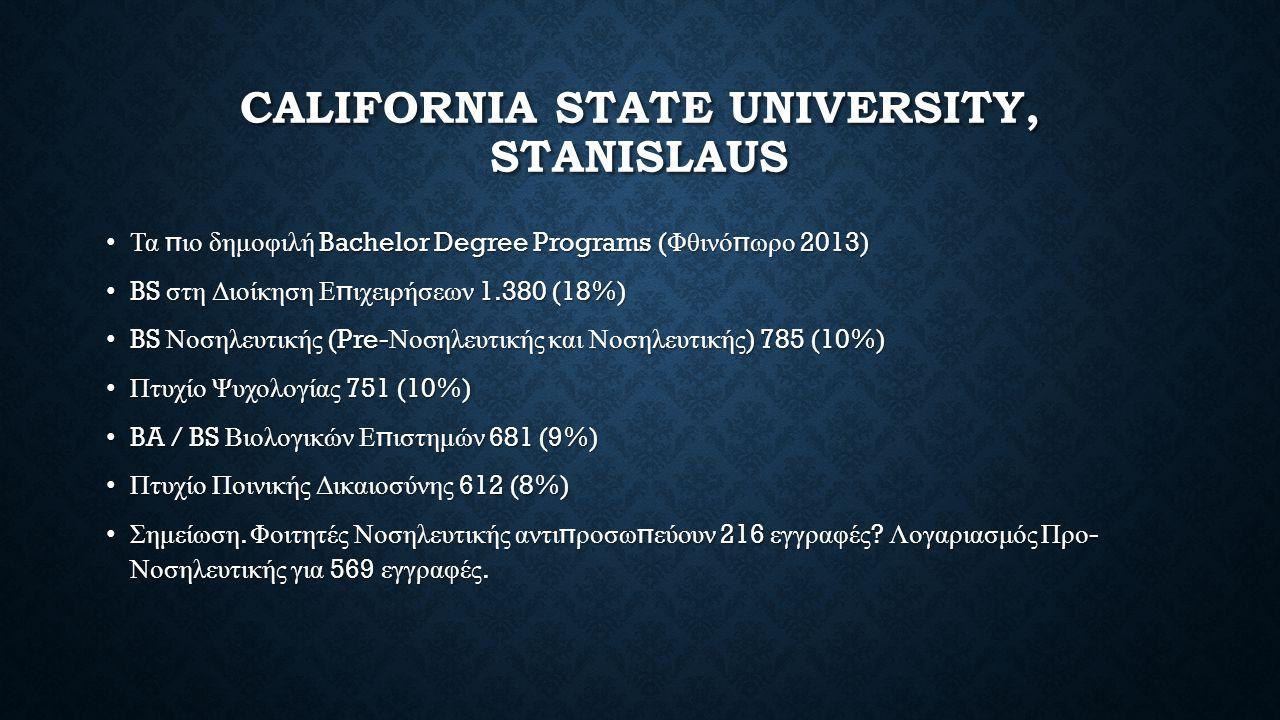 CALIFORNIA STATE UNIVERSITY, STANISLAUS Τα π ιο δημοφιλή Bachelor Degree Programs ( Φθινό π ωρο 2013)Τα π ιο δημοφιλή Bachelor Degree Programs ( Φθινό π ωρο 2013) BS στη Διοίκηση Ε π ιχειρήσεων 1.380 (18%) BS στη Διοίκηση Ε π ιχειρήσεων 1.380 (18%) BS Νοσηλευτικής (Pre- Νοσηλευτικής και Νοσηλευτικής ) 785 (10%) BS Νοσηλευτικής (Pre- Νοσηλευτικής και Νοσηλευτικής ) 785 (10%) Πτυχίο Ψυχολογίας 751 (10%)Πτυχίο Ψυχολογίας 751 (10%) BA / BS Βιολογικών Ε π ιστημών 681 (9%) BA / BS Βιολογικών Ε π ιστημών 681 (9%) Πτυχίο Ποινικής Δικαιοσύνης 612 (8%)Πτυχίο Ποινικής Δικαιοσύνης 612 (8%) Σημείωση.