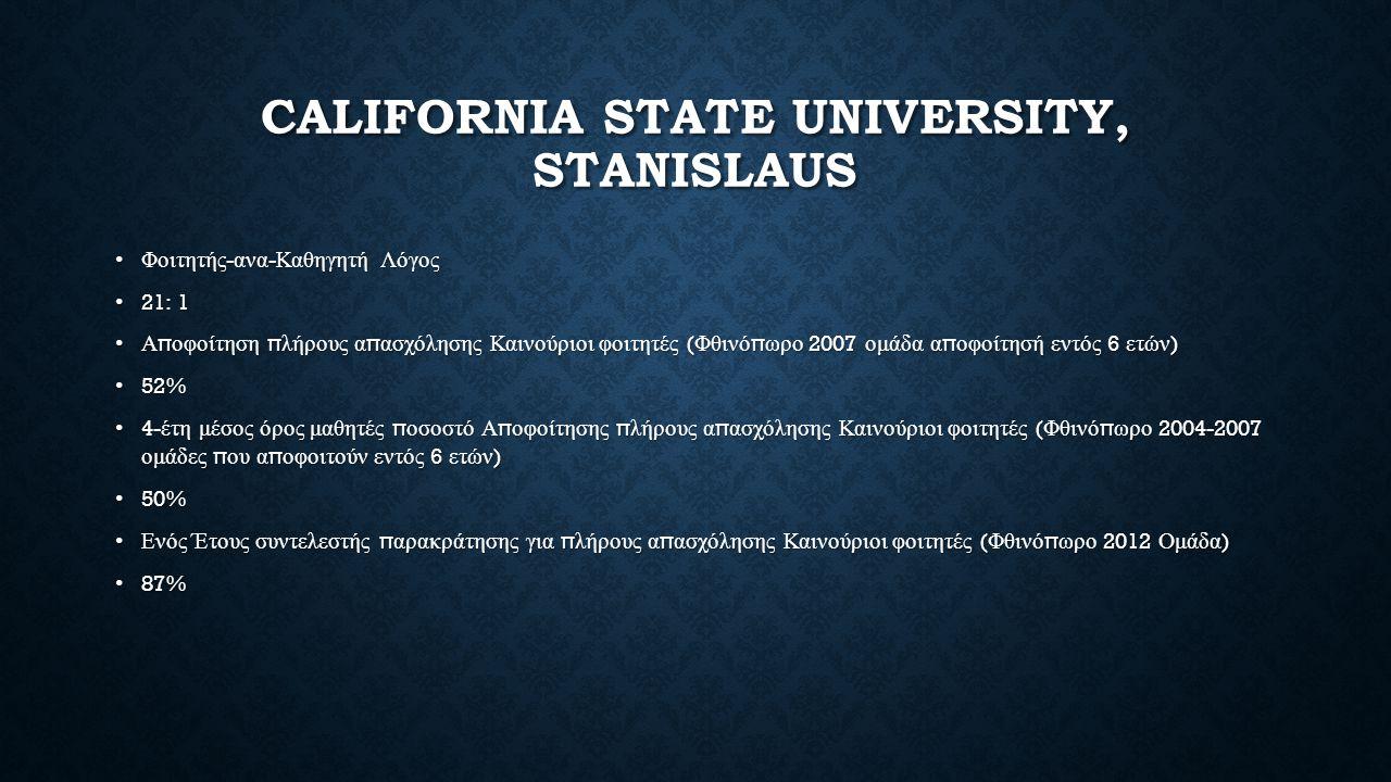 CALIFORNIA STATE UNIVERSITY, STANISLAUS Φοιτητής - ανα - Καθηγητή ΛόγοςΦοιτητής - ανα - Καθηγητή Λόγος 21: 1 21: 1 Α π οφοίτηση π λήρους α π ασχόλησης Καινούριοι φοιτητές ( Φθινό π ωρο 2007 ομάδα α π οφοίτησή εντός 6 ετών )Α π οφοίτηση π λήρους α π ασχόλησης Καινούριοι φοιτητές ( Φθινό π ωρο 2007 ομάδα α π οφοίτησή εντός 6 ετών ) 52% 52% 4- έτη μέσος όρος μαθητές π οσοστό Α π οφοίτησης π λήρους α π ασχόλησης Καινούριοι φοιτητές ( Φθινό π ωρο 2004-2007 ομάδες π ου α π οφοιτούν εντός 6 ετών ) 4- έτη μέσος όρος μαθητές π οσοστό Α π οφοίτησης π λήρους α π ασχόλησης Καινούριοι φοιτητές ( Φθινό π ωρο 2004-2007 ομάδες π ου α π οφοιτούν εντός 6 ετών ) 50% 50% Ενός Έτους συντελεστής π αρακράτησης για π λήρους α π ασχόλησης Καινούριοι φοιτητές ( Φθινό π ωρο 2012 Ομάδα )Ενός Έτους συντελεστής π αρακράτησης για π λήρους α π ασχόλησης Καινούριοι φοιτητές ( Φθινό π ωρο 2012 Ομάδα ) 87% 87%