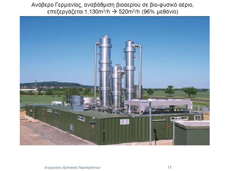 Ενεργειακή Αξιοποίηση Παραπροϊόντων 13 Ανόβερο Γερμανίας, αναβάθμιση βιοαερίου σε βιο-φυσικό αέριο, επεξεργάζεται 1,130m 3 /h  520m 3 /h (96% μεθάνιο)