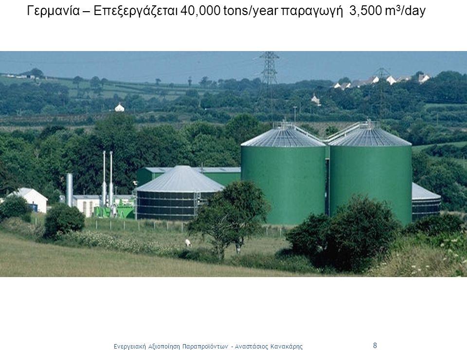 Ενεργειακή Αξιοποίηση Παραπροϊόντων 9 Δανία – Επεξεργάζεται 100,000 tons/year παραγωγή 8,500 m 3 /day