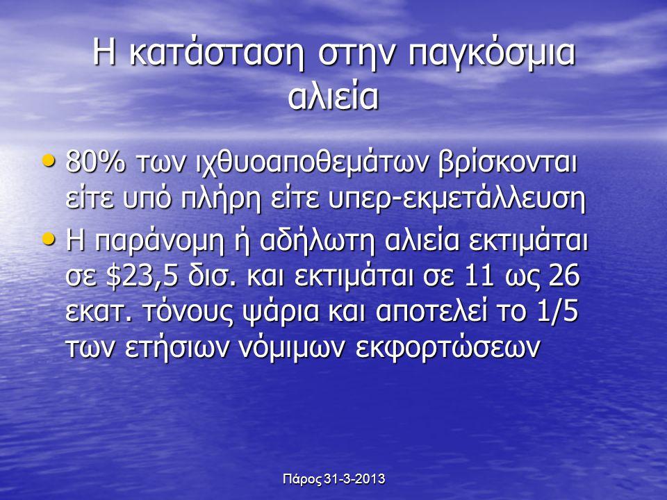 Η κατάσταση στην παγκόσμια αλιεία 80% των ιχθυοαποθεμάτων βρίσκονται είτε υπό πλήρη είτε υπερ-εκμετάλλευση 80% των ιχθυοαποθεμάτων βρίσκονται είτε υπό