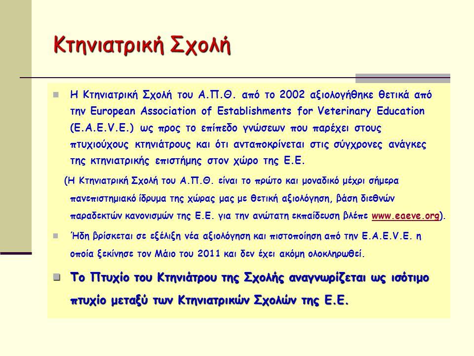 Κτηνιατρική Σχολή Η Κτηνιατρική Σχολή του Α.Π.Θ. από το 2002 αξιολογήθηκε θετικά από την European Association of Establishments for Veterinary Educati