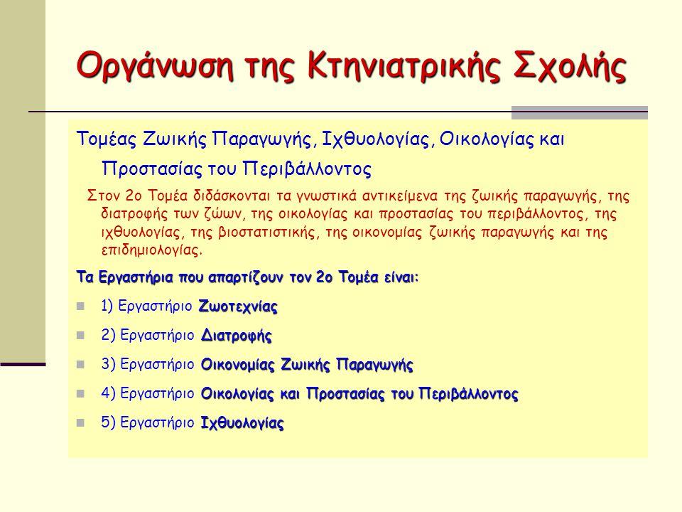 Ιστότοπος Κτηνιατρικής Σχολής Α.Π.Θ. http://www.vet.auth.gr Ευχαριστώ Ι. Α.