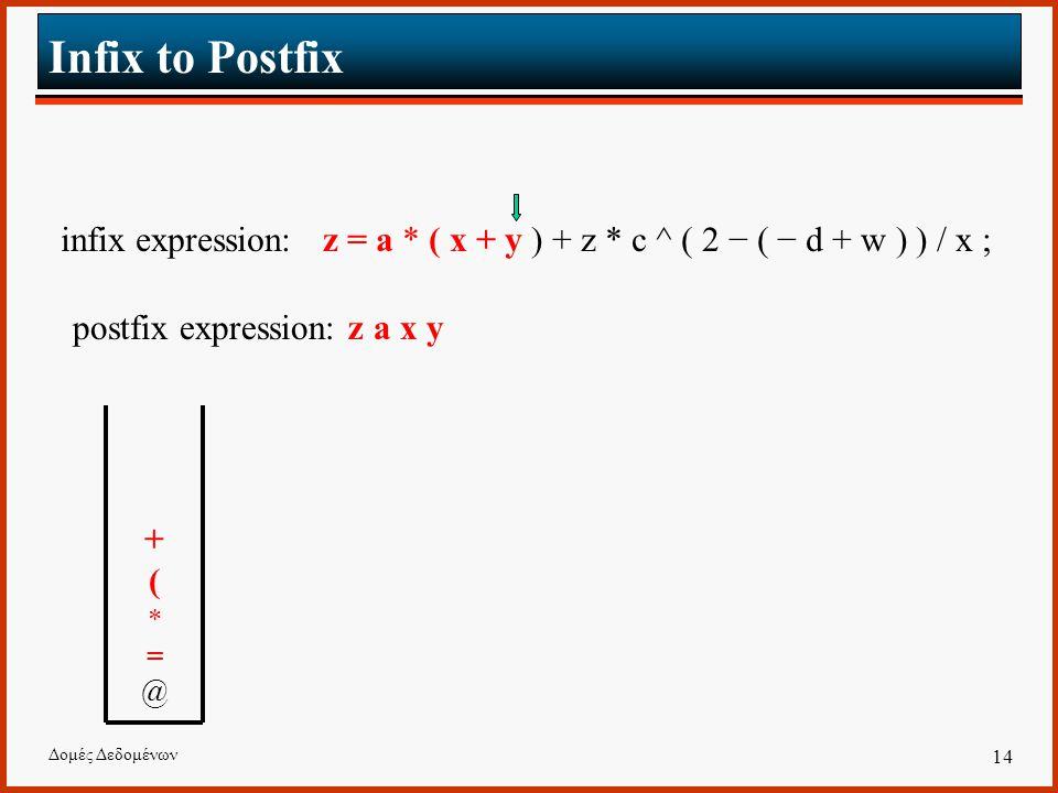 Δομές Δεδομένων 14 Infix to Postfix infix expression: z = a * ( x + y ) + z * c ^ ( 2 − ( − d + w ) ) / x ; postfix expression: z a x y +(*=@+(*=@