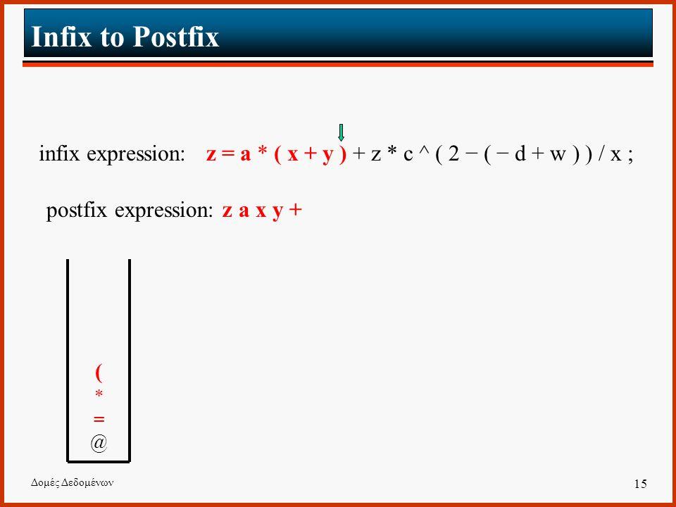 Δομές Δεδομένων 15 Infix to Postfix infix expression: z = a * ( x + y ) + z * c ^ ( 2 − ( − d + w ) ) / x ; postfix expression: z a x y + (*=@(*=@