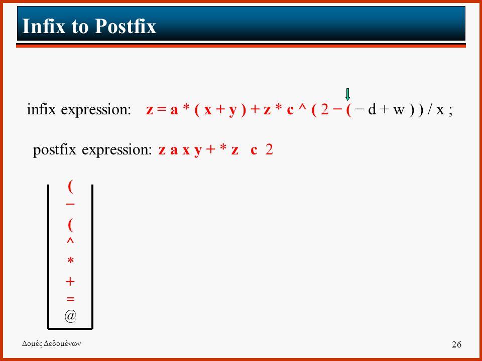 Δομές Δεδομένων 26 Infix to Postfix infix expression: z = a * ( x + y ) + z * c ^ ( 2 − ( − d + w ) ) / x ; postfix expression: z a x y + * z c 2 (−(^*+=@(−(^*+=@