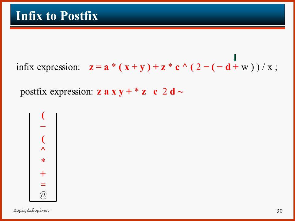 Δομές Δεδομένων 30 Infix to Postfix infix expression: z = a * ( x + y ) + z * c ^ ( 2 − ( − d + w ) ) / x ; postfix expression: z a x y + * z c 2 d ~ (−(^*+=@ (−(^*+=@