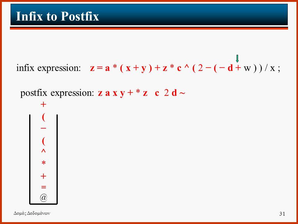 Δομές Δεδομένων 31 Infix to Postfix infix expression: z = a * ( x + y ) + z * c ^ ( 2 − ( − d + w ) ) / x ; postfix expression: z a x y + * z c 2 d ~ +(−(^*+=@ +(−(^*+=@