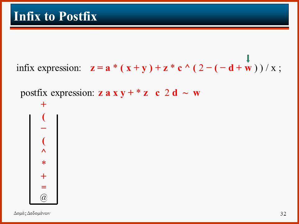 Δομές Δεδομένων 32 Infix to Postfix infix expression: z = a * ( x + y ) + z * c ^ ( 2 − ( − d + w ) ) / x ; postfix expression: z a x y + * z c 2 d ~ w +(−(^*+=@+(−(^*+=@