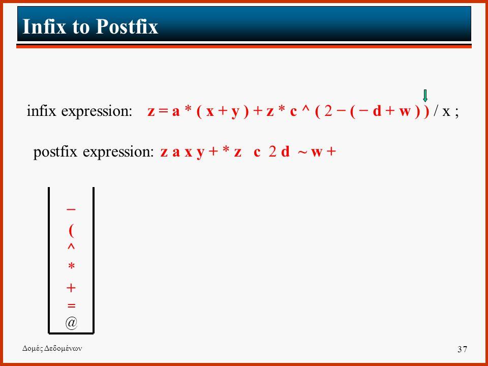 Δομές Δεδομένων 37 Infix to Postfix infix expression: z = a * ( x + y ) + z * c ^ ( 2 − ( − d + w ) ) / x ; postfix expression: z a x y + * z c 2 d ~ w + −(^*+=@ −(^*+=@