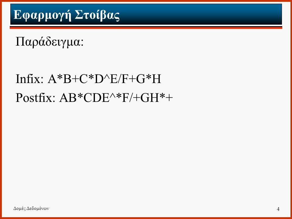 Δομές Δεδομένων 4 Εφαρμογή Στοίβας Παράδειγμα: Infix: A*B+C*D^E/F+G*H Postfix: AB*CDE^*F/+GH*+