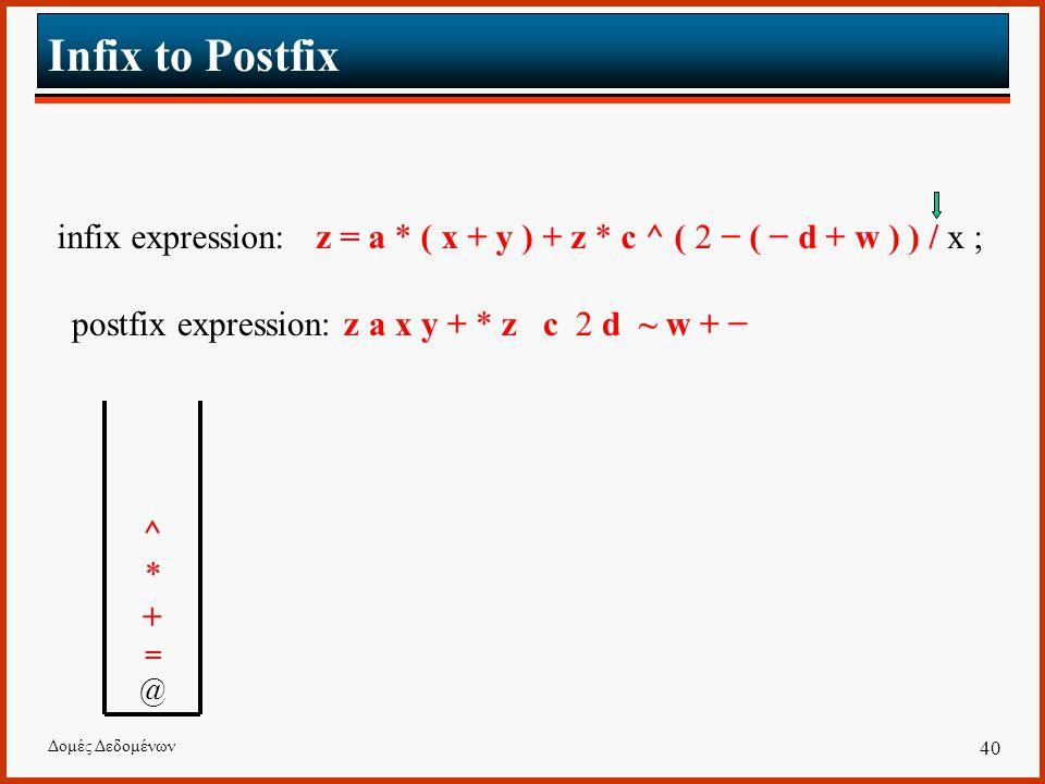 Δομές Δεδομένων 40 Infix to Postfix infix expression: z = a * ( x + y ) + z * c ^ ( 2 − ( − d + w ) ) / x ; postfix expression: z a x y + * z c 2 d ~ w + − ^*+=@ ^*+=@