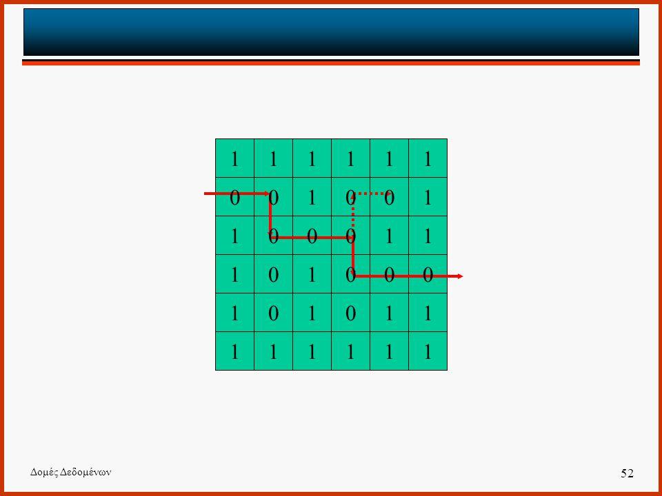 Δομές Δεδομένων 52 111111 111111 11 11 11 1 1 1 1 1 00 0 0 0 00 00 000 0