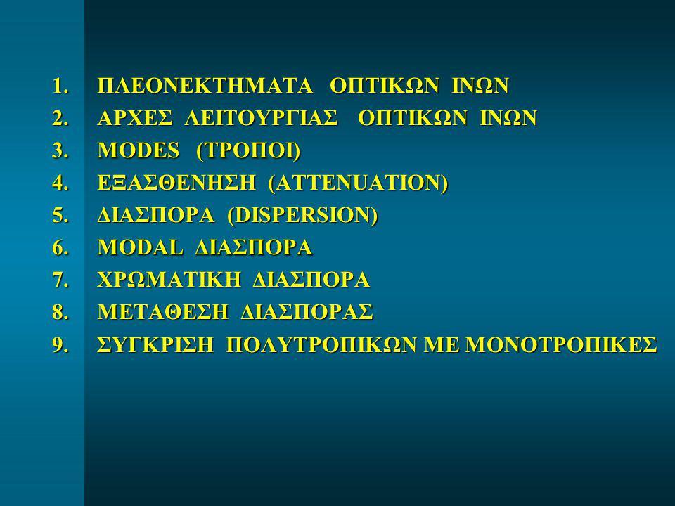 1.ΠΛΕΟΝΕΚΤΗΜΑΤΑ ΟΠΤΙΚΩΝ ΙΝΩΝ 2.ΑΡΧΕΣ ΛΕΙΤΟΥΡΓΙΑΣ ΟΠΤΙΚΩΝ ΙΝΩΝ 3.MODES (ΤΡΟΠΟΙ) 4.ΕΞΑΣΘΕΝΗΣΗ (ATTENUATION) 5.ΔΙΑΣΠΟΡΑ (DISPERSION) 6.MODAL ΔΙΑΣΠΟΡΑ 7.Χ