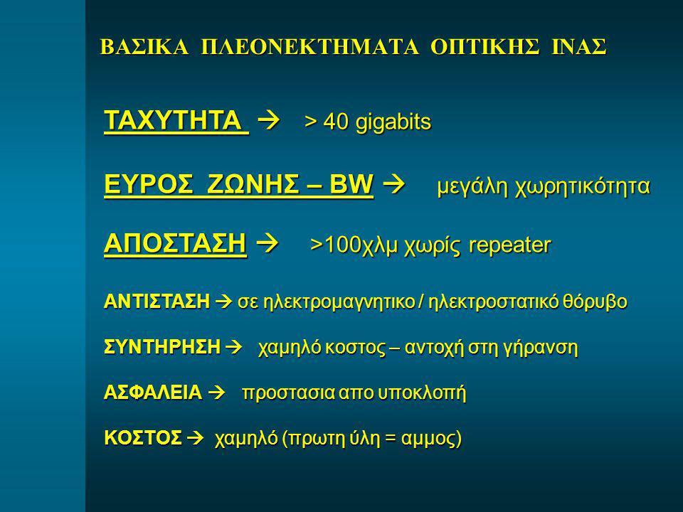 ΤΑΧΥΤΗΤΑ  > 40 gigabits ΕΥΡΟΣ ΖΩΝΗΣ – BW  μεγάλη χωρητικότητα ΑΠΟΣΤΑΣΗ  >100χλμ χωρίς repeater ΑΝΤΙΣΤΑΣΗ  σε ηλεκτρομαγνητικο / ηλεκτροστατικό θόρ