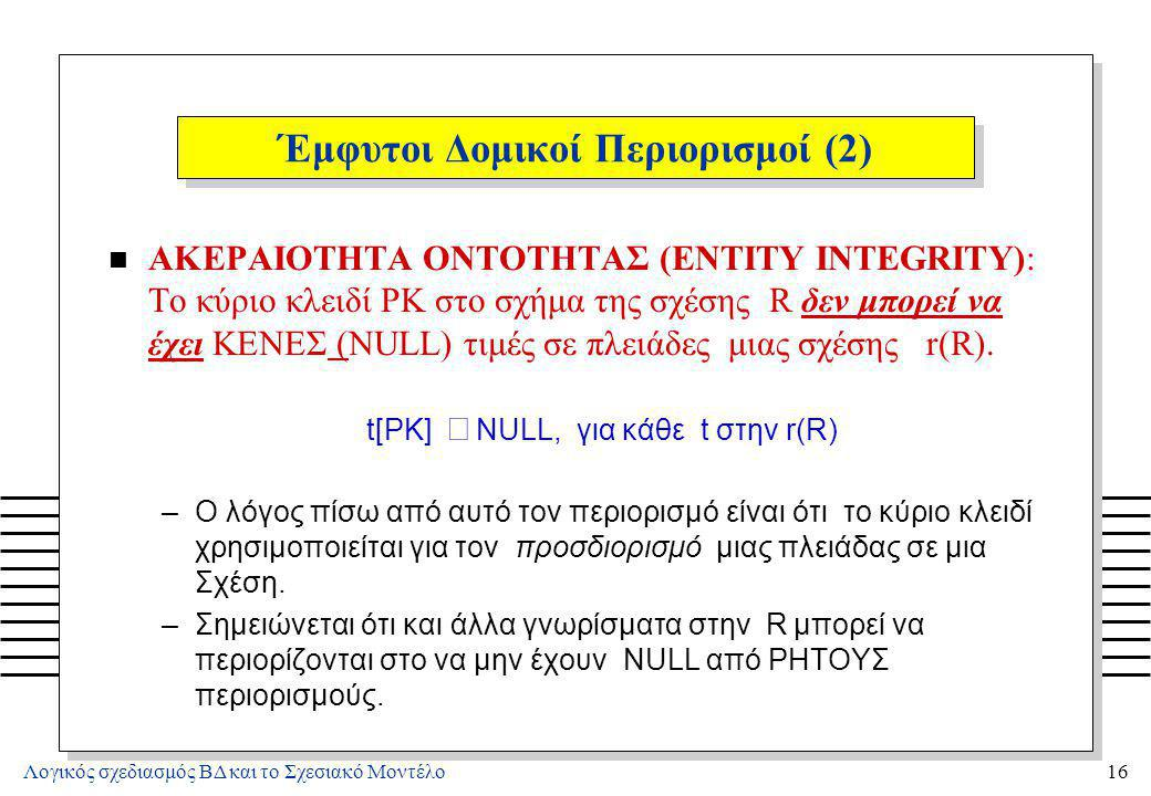 Λογικός σχεδιασμός ΒΔ και το Σχεσιακό Μοντέλο16 Έμφυτοι Δομικοί Περιορισμοί (2) n ΑΚΕΡΑΙΟΤΗΤΑ ΟΝΤΟΤΗΤΑΣ (ENTITY INTEGRITY): Το κύριο κλειδί PK στο σχή