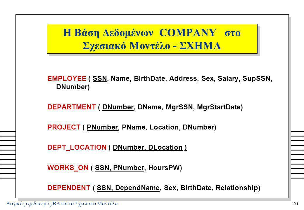 Λογικός σχεδιασμός ΒΔ και το Σχεσιακό Μοντέλο20 Η Βάση Δεδομένων COMPANY στο Σχεσιακό Μοντέλο - ΣΧΗΜΑ EMPLOYEE ( SSN, Name, BirthDate, Address, Sex, S