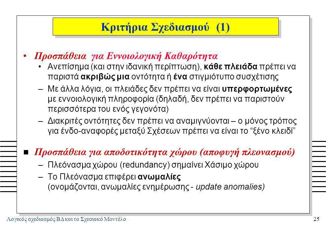 Λογικός σχεδιασμός ΒΔ και το Σχεσιακό Μοντέλο25 Κριτήρια Σχεδιασμού (1) Προσπάθεια για Εννοιολογική Καθαρότητα Ανεπίσημα (και στην ιδανική περίπτωση),