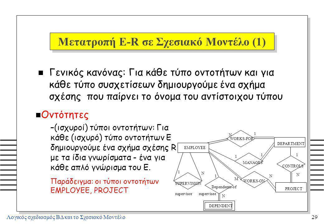 Λογικός σχεδιασμός ΒΔ και το Σχεσιακό Μοντέλο29 Μετατροπή E-R σε Σχεσιακό Μοντέλο (1) n Γενικός κανόνας: Για κάθε τύπο οντοτήτων και για κάθε τύπο συσ