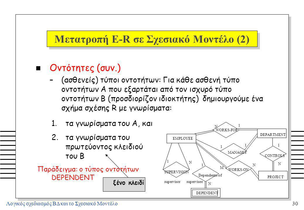 Λογικός σχεδιασμός ΒΔ και το Σχεσιακό Μοντέλο30 Μετατροπή E-R σε Σχεσιακό Μοντέλο (2) n Οντότητες (συν.) –(ασθενείς) τύποι οντοτήτων: Για κάθε ασθενή