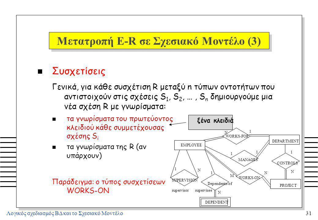 Λογικός σχεδιασμός ΒΔ και το Σχεσιακό Μοντέλο31 Μετατροπή E-R σε Σχεσιακό Μοντέλο (3) n Συσχετίσεις Γενικά, για κάθε συσχέτιση R μεταξύ n τύπων οντοτή