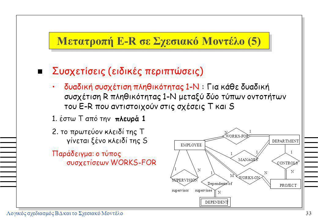 Λογικός σχεδιασμός ΒΔ και το Σχεσιακό Μοντέλο33 Μετατροπή E-R σε Σχεσιακό Μοντέλο (5) n Συσχετίσεις (ειδικές περιπτώσεις) δυαδική συσχέτιση πληθικότητ