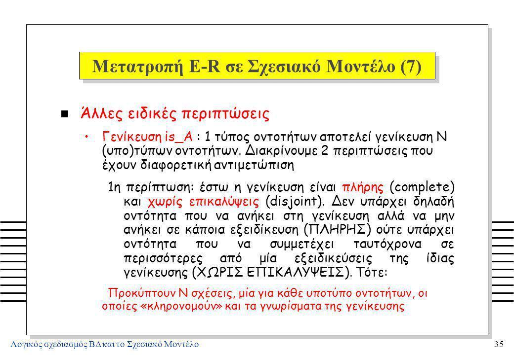 Λογικός σχεδιασμός ΒΔ και το Σχεσιακό Μοντέλο35 Μετατροπή E-R σε Σχεσιακό Μοντέλο (7) n Άλλες ειδικές περιπτώσεις Γενίκευση is_A : 1 τύπος οντοτήτων α