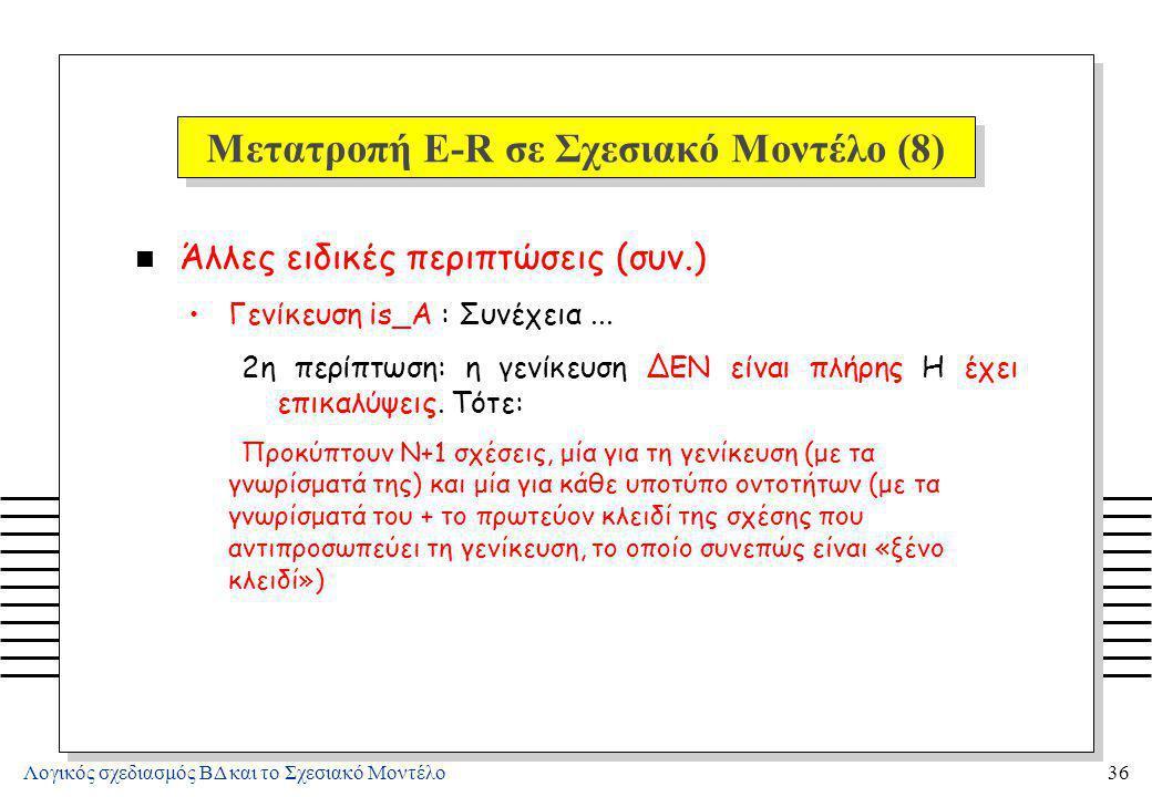 Λογικός σχεδιασμός ΒΔ και το Σχεσιακό Μοντέλο36 Μετατροπή E-R σε Σχεσιακό Μοντέλο (8) n Άλλες ειδικές περιπτώσεις (συν.) Γενίκευση is_A : Συνέχεια...
