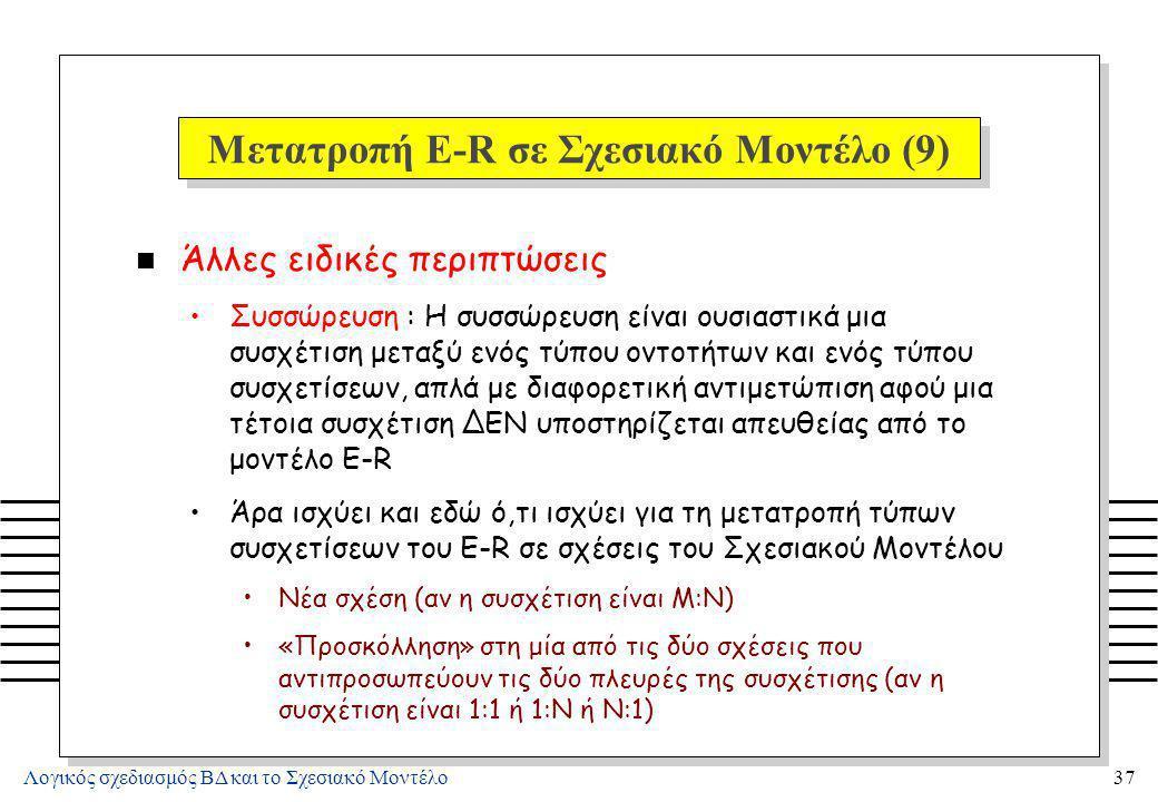 Λογικός σχεδιασμός ΒΔ και το Σχεσιακό Μοντέλο37 Μετατροπή E-R σε Σχεσιακό Μοντέλο (9) n Άλλες ειδικές περιπτώσεις Συσσώρευση : Η συσσώρευση είναι ουσι