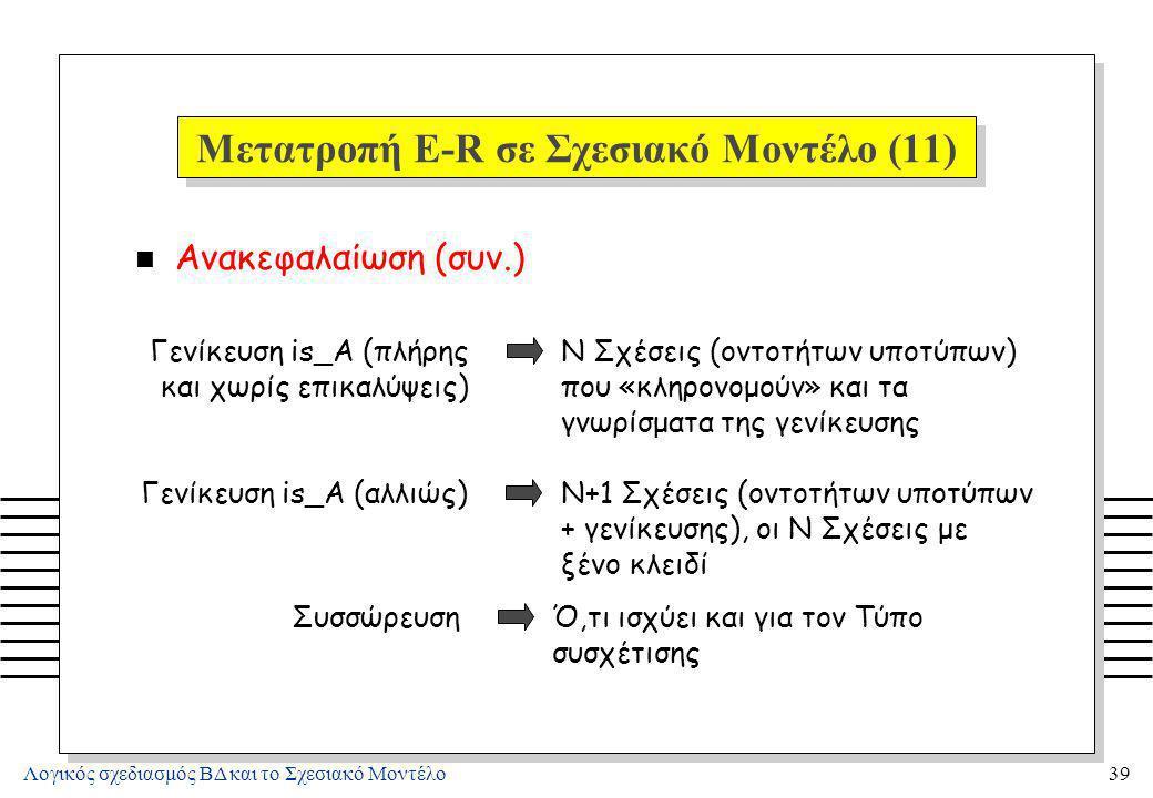 Λογικός σχεδιασμός ΒΔ και το Σχεσιακό Μοντέλο39 Μετατροπή E-R σε Σχεσιακό Μοντέλο (11) n Ανακεφαλαίωση (συν.) Γενίκευση is_A (πλήρης και χωρίς επικαλύ
