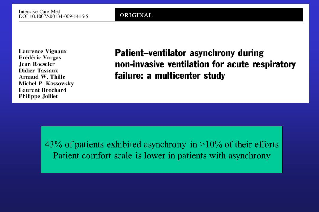 43% of patients exhibited asynchrony in >10% of their efforts Patient comfort scale is lower in patients with asynchrony
