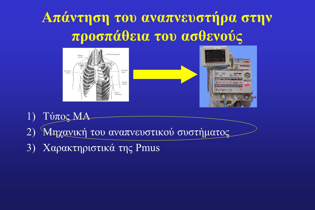 + Paw = V'xR + VxE Volume-time profile Mechanical Chemical Reflex Behavioral Feedback Response of Pmus to ventilator delivered breath Response of ventilator to Pmus Pmus Ventilator and Patient factors Georgopoulos D: Principles and Practice of Mechanical Ventilation (ed.