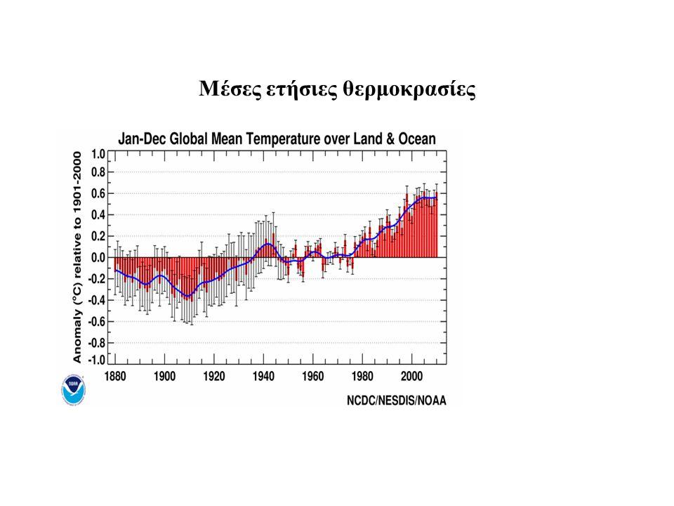 Μέσες ετήσιες θερμοκρασίες