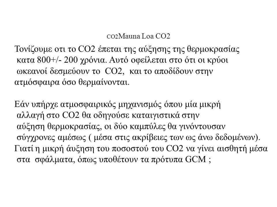Τονίζουμε οτι το CO2 έπεται της αύξησης της θερμοκρασίας κατα 800+/- 200 χρόνια.