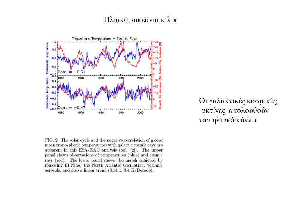 Ηλιακά, ωκεάνια κ.λ.π. Οι γαλακτικές κοσμικές ακτίνες ακολουθούν τον ηλιακό κύκλο