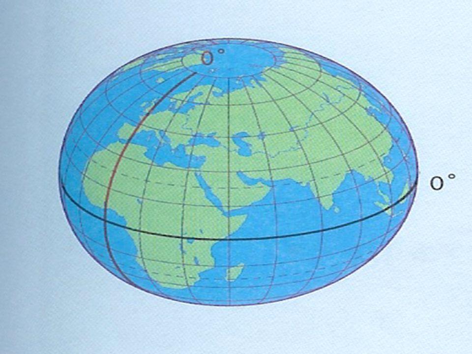 Γεωγραφικό Μήκος : Είναι οι παράλληλες γραμμές οι μεσημβρινοί που επεκτείνονται σε κατεύθυνση Βορρά προς Νότο, αλλά χρησιμοποιούνται για την μέτρηση και καταγραφή περιοχών και φαινομένων στα Ανατολικά ημισφαίρια και Δυτικά ημισφαίρια του πλανήτη μας.