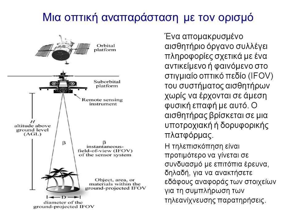 Μια οπτική αναπαράσταση με τον ορισμό Ένα απομακρυσμένο αισθητήριο όργανο συλλέγει πληροφορίες σχετικά με ένα αντικείμενο ή φαινόμενο στο στιγμιαίο οπτικό πεδίο (IFOV) του συστήματος αισθητήρων χωρίς να έρχονται σε άμεση φυσική επαφή με αυτό.