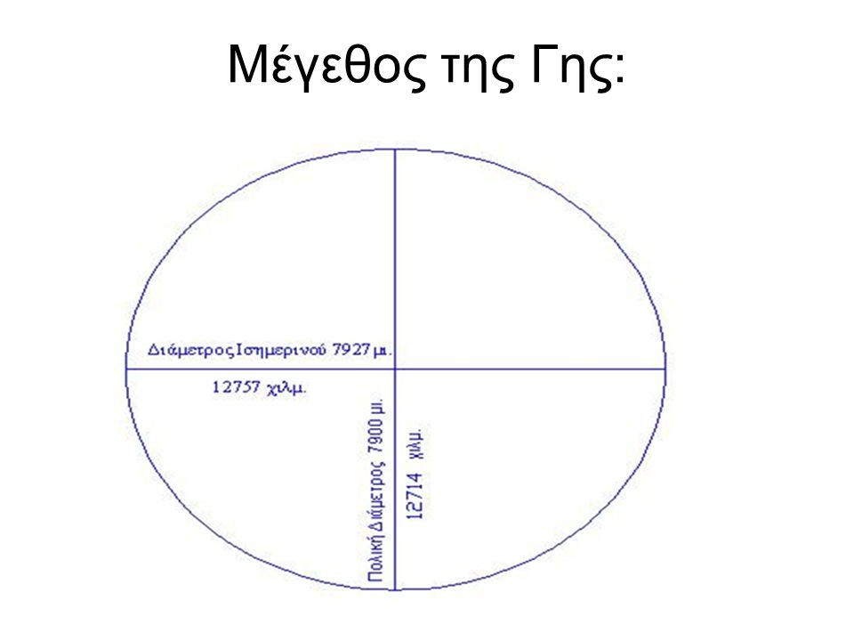 Το γεωγραφικό πλάτος και μήκος Στο σύνολό τους, το γεωγραφικό πλάτος και μήκος μπορούν να περιγράψουν με ακρίβεια μια γεωγραφική θέση μιας συγκεκριμένης τοποθεσίας.