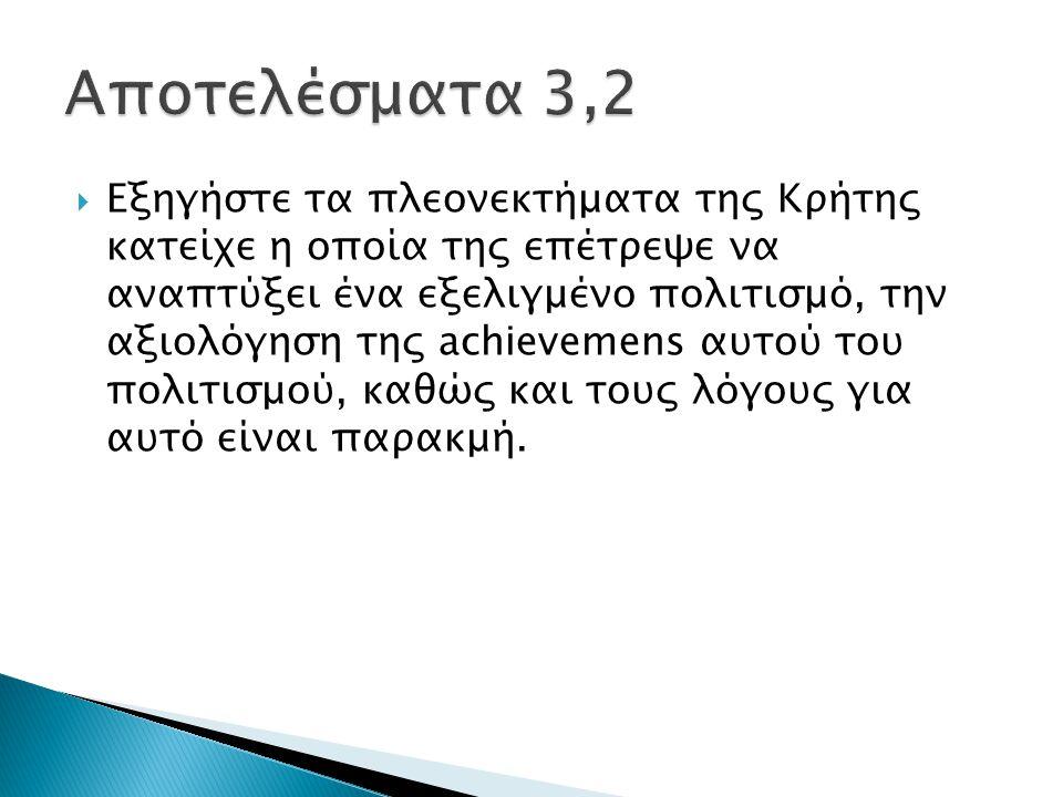  Εξηγήστε τα πλεονεκτήματα της Κρήτης κατείχε η οποία της επέτρεψε να αναπτύξει ένα εξελιγμένο πολιτισμό, την αξιολόγηση της achievemens αυτού του πολιτισμού, καθώς και τους λόγους για αυτό είναι παρακμή.