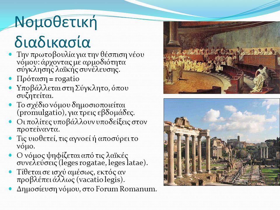 Lex Praescriptio: προοίμιο Όνομα του άρχοντα που πρότεινε το νόμο, τόπος, χρόνος ψηφοφορίας.