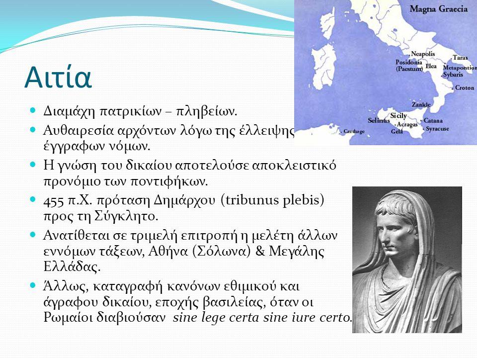 Decemviri legibus scribendis 451 π.Χ.: τα comitia centuriata ορίζουν δεκαμελή επιτροπή πατρικίων, στους οποίους ανατίθεται η σύνταξη του κώδικα.