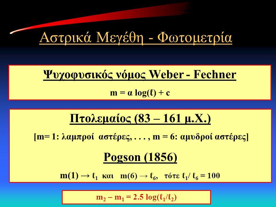 Αστρικά Μεγέθη - Φωτομετρία Ψυχοφυσικός νόμος Weber - Fechner m = α log(ℓ) + c Πτολεμαίος (83 – 161 μ.Χ.) [m= 1: λαμπροί αστέρες,..., m = 6: αμυδροί α