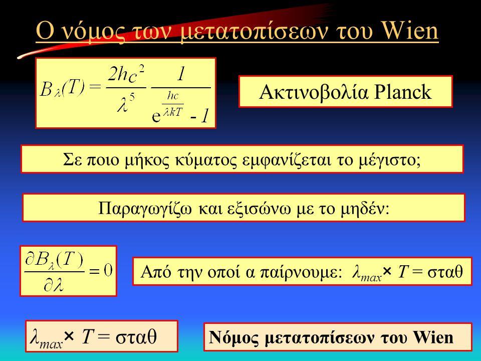 Ο νόμος των μετατοπίσεων του Wien Ακτινοβολία Planck Σε ποιο μήκος κύματος εμφανίζεται το μέγιστο; λ max × Τ = σταθ Νόμος μετατοπίσεων του Wien Παραγω