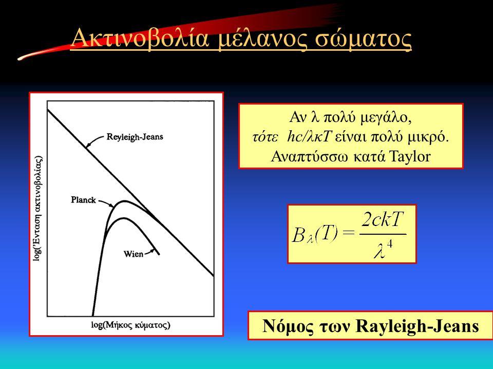 Ακτινοβολία μέλανος σώματος Αν λ πολύ μεγάλο, τότε hc/λκΤ είναι πολύ μικρό. Αναπτύσσω κατά Taylor Νόμος των Rayleigh-Jeans