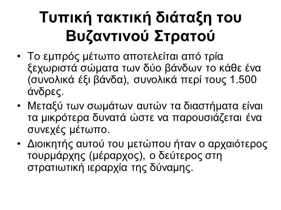 Τυπική τακτική διάταξη του Βυζαντινού Στρατού Το εμπρός μέτωπο αποτελείται από τρία ξεχωριστά σώματα των δύο βάνδων το κάθε ένα (συνολικά έξι βάνδα),