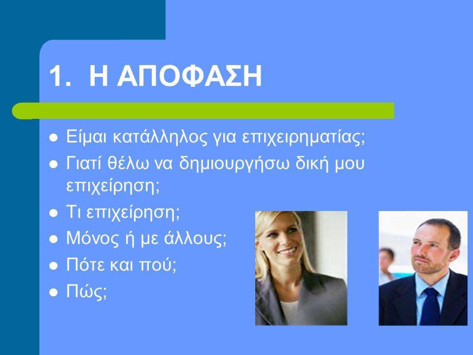1. Η ΑΠΟΦΑΣΗ Είμαι κατάλληλος για επιχειρηματίας; Γιατί θέλω να δημιουργήσω δική μου επιχείρηση; Τι επιχείρηση; Μόνος ή με άλλους; Πότε και πού; Πώς;