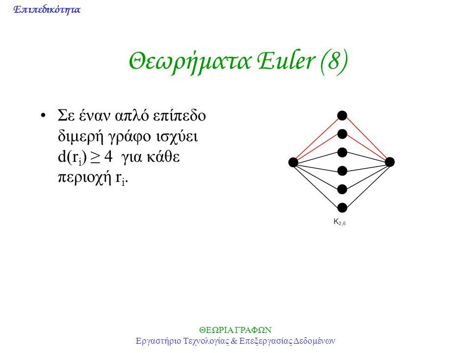 Επιπεδικότητα ΘΕΩΡΙΑ ΓΡΑΦΩΝ Εργαστήριο Τεχνολογίας & Επεξεργασίας Δεδομένων Θεωρήματα Euler (8) Σε έναν απλό επίπεδο διμερή γράφο ισχύει d(r i ) ≥ 4 γ