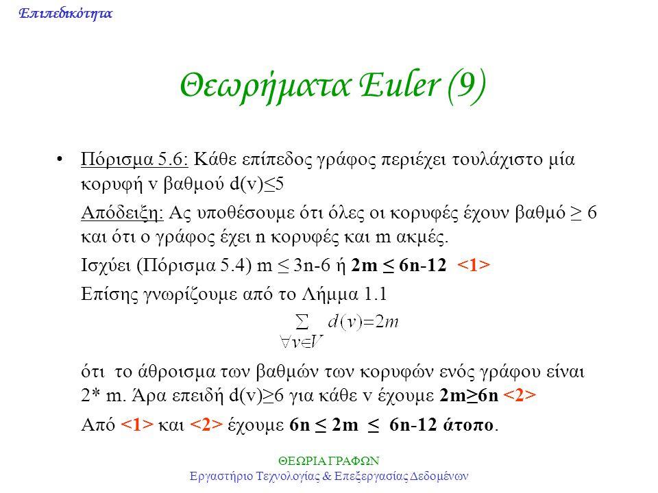 Επιπεδικότητα ΘΕΩΡΙΑ ΓΡΑΦΩΝ Εργαστήριο Τεχνολογίας & Επεξεργασίας Δεδομένων Θεωρήματα Euler (9) Πόρισμα 5.6: Κάθε επίπεδος γράφος περιέχει τουλάχιστο